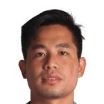 Nguyen Huy Cuong
