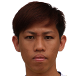 D. Chew Ji Xiang