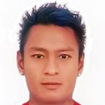 Kyaw Zayar Min