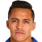 Skuad Arsenal 2014 – 2015 | Daftar Pemain Baru