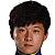 Zhang Ao