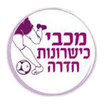 Maccabi Kishronot Hadera