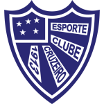 EC Cruzeiro (Porto Alegre)