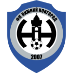 FK Nizhny Novgorod