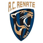 AC Renate