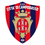 Polisportiva Nuovo Campobasso Calcio