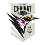 Chainat FC