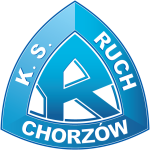 KS Ruch Chorzw