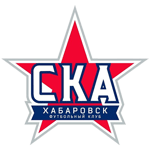FK SKA-Energiya Khabarovsk