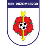 MFK Ruomberok