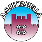 Cittadella Primavera U20