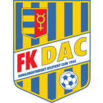 DAC 1904 Dunajsk Streda