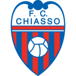 FC Chiasso