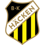 BK Hcken Under 21
