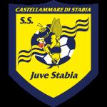 วิจารณ์ฟุตบอลวันนี้คู่ ซีเรียบี อิตาลี ยูเว่ สตาเบีย vs ปาแลร์โม่