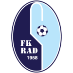 FK Rad Beograd