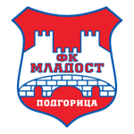 FK Mladost Podgorica