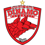 SC Dinamo 1948 Bucureti II