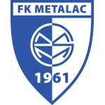 FK Metalac Gornji Milanovac