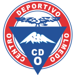 CD Olmedo