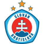 K Slovan Bratislava II